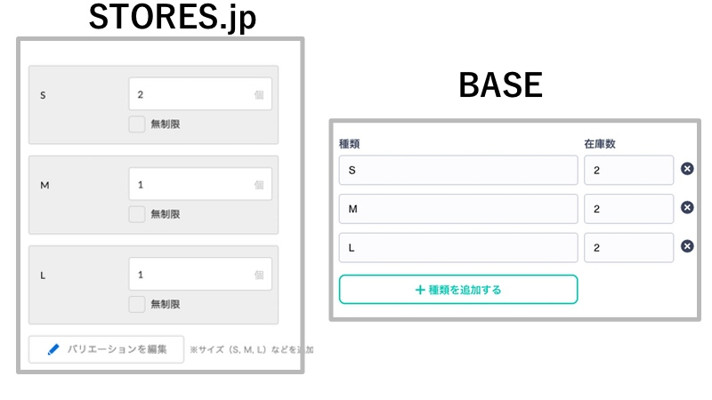 ECサイトのASPの違い