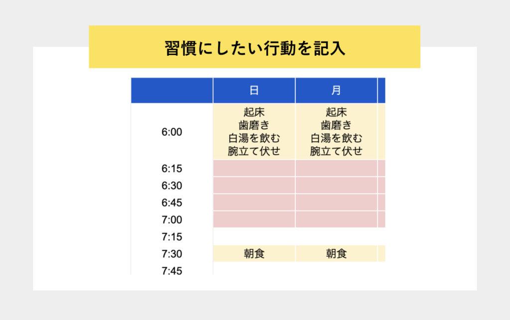 週間スケジュール表(ステップ4)